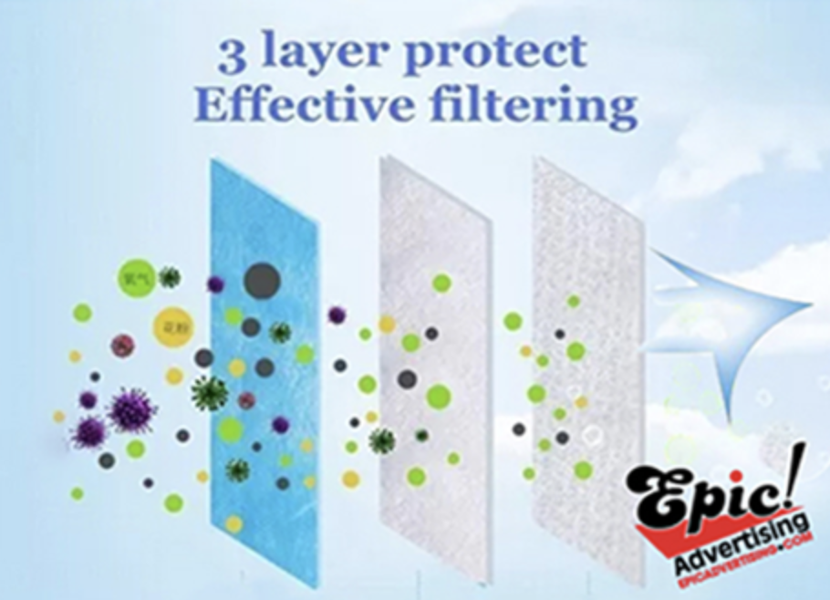 3 Layer Filtering Protective Mask